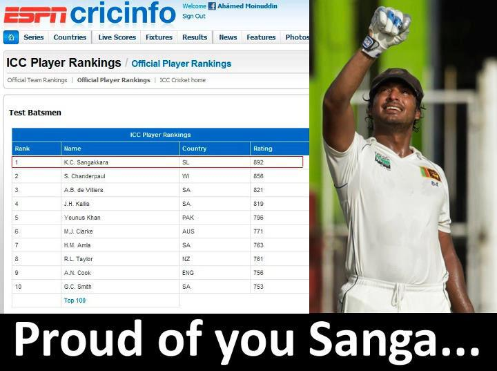 Kumar Sangakkara regains top spot of the ICC Test Batsman Rankings