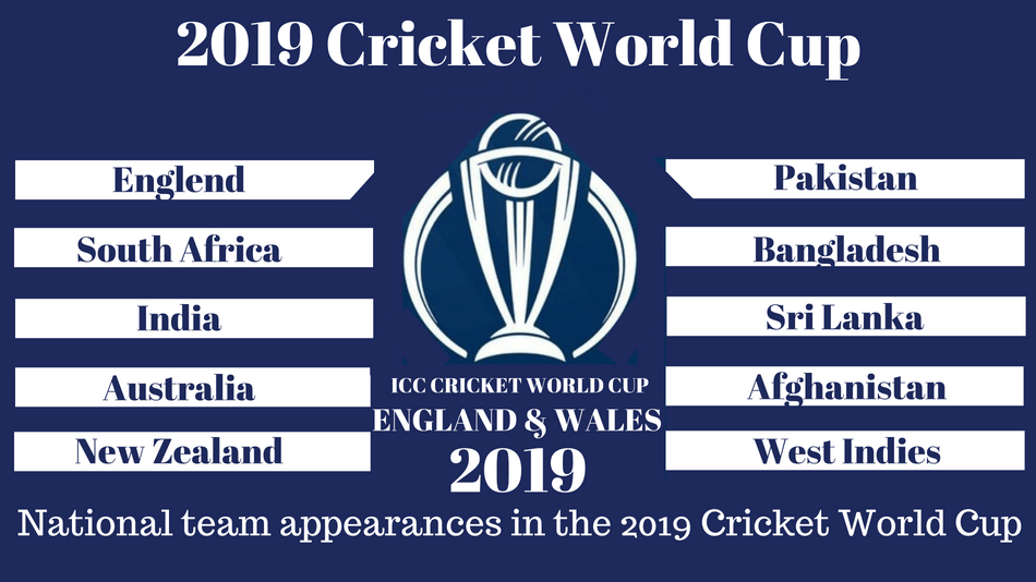 Picture of the world cup final 2019 date
